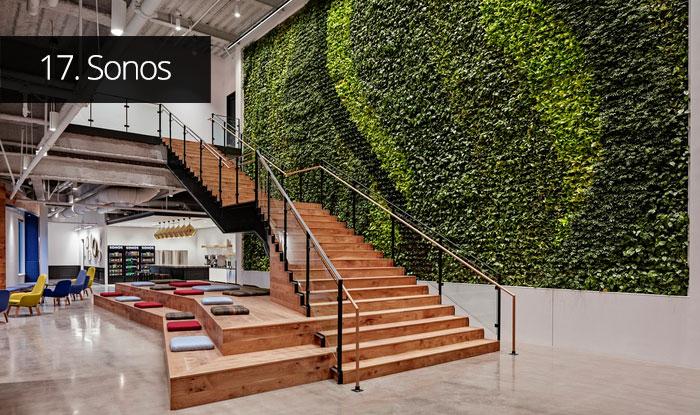Thiết kế văn phòng Sonos